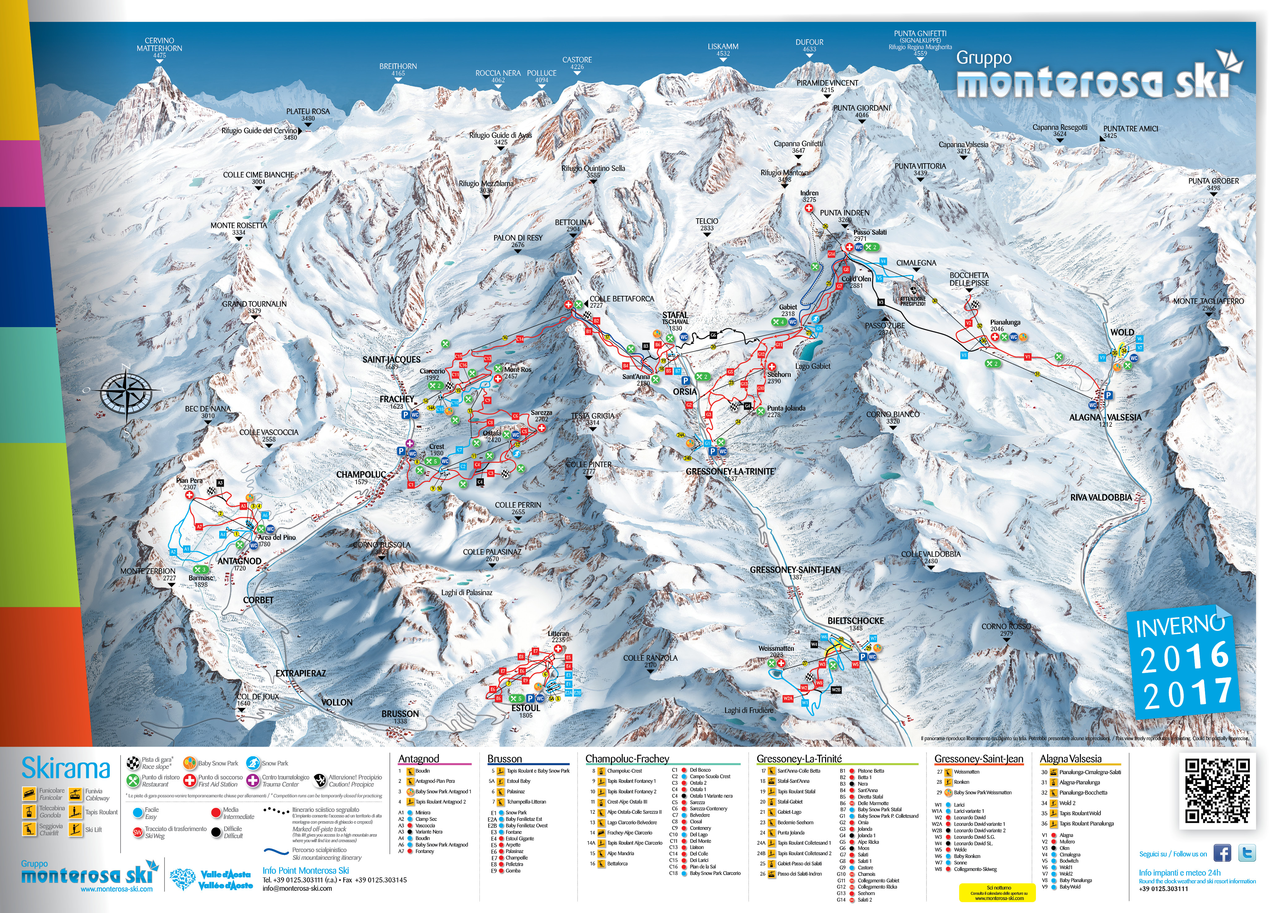 La cartina delle piste da sci del comprensorio Monterosa Ski