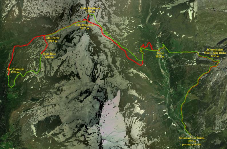 Percorso Monte Rosa Ski Alp 2015